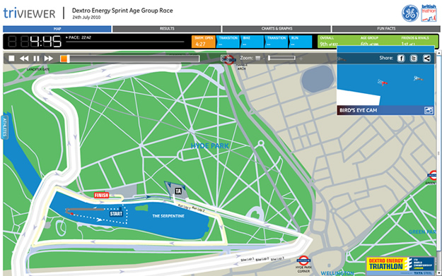 triVIEWER+ Dextro Hyde Park events